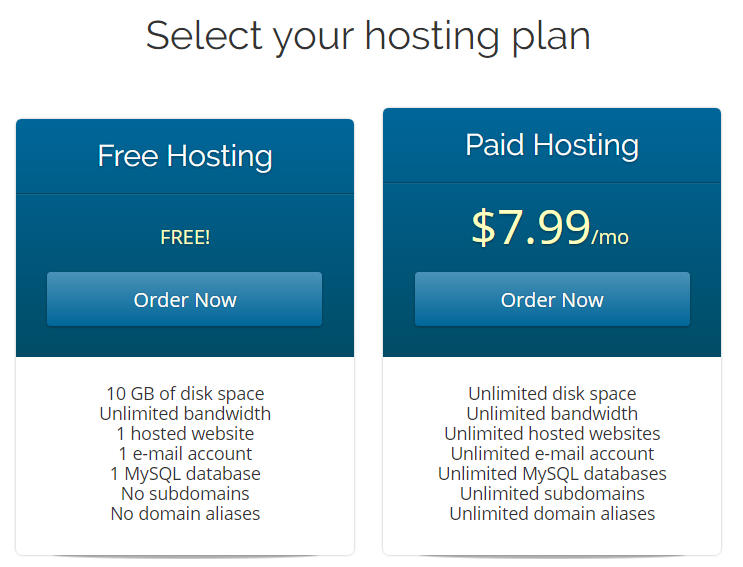 Free hosting plans, free hosting, staymeonline