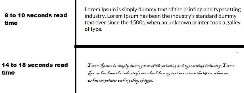Choose Good Font