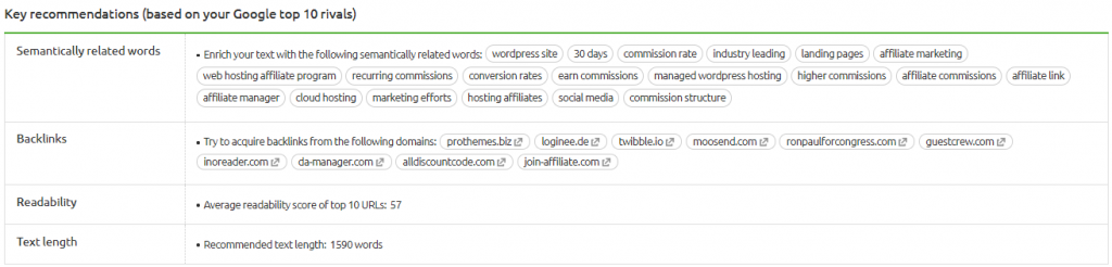 SEO Content Template Keyword Recommendations